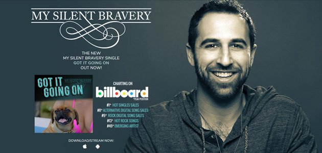 my silent bravery hits success with Indiehitmaker momentum plan