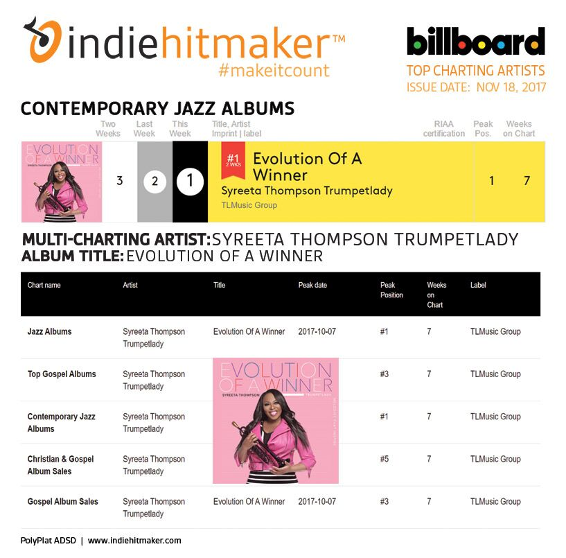 syreeta thompson billboard charts