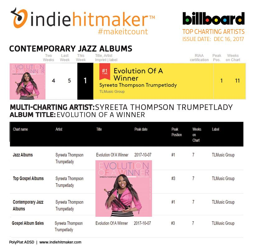 Syreeta Thompson album release plan puts her number one on the Billboard charts